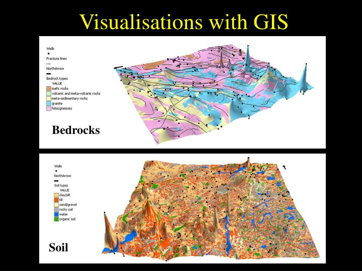 Visualisations with GIS