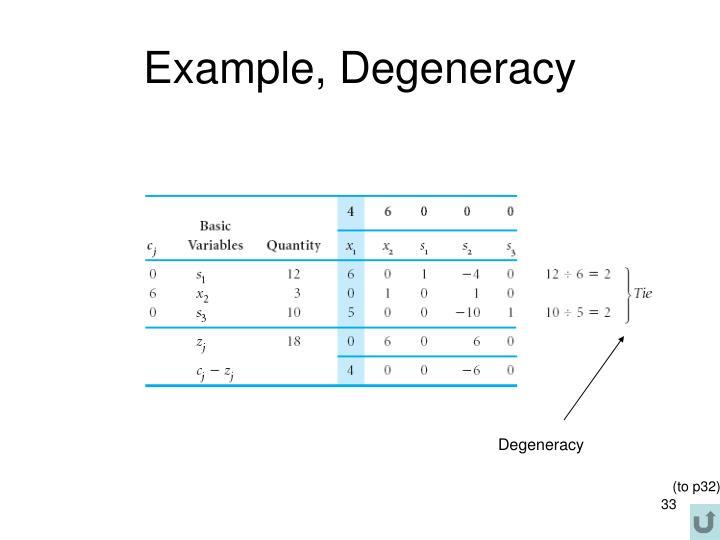 Example, Degeneracy