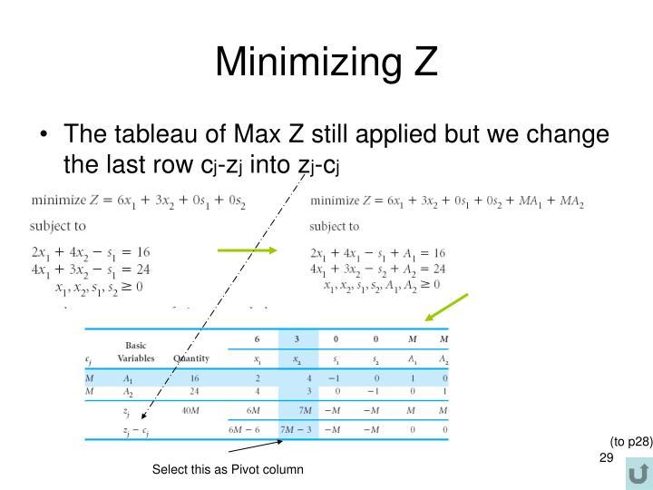 Minimizing Z
