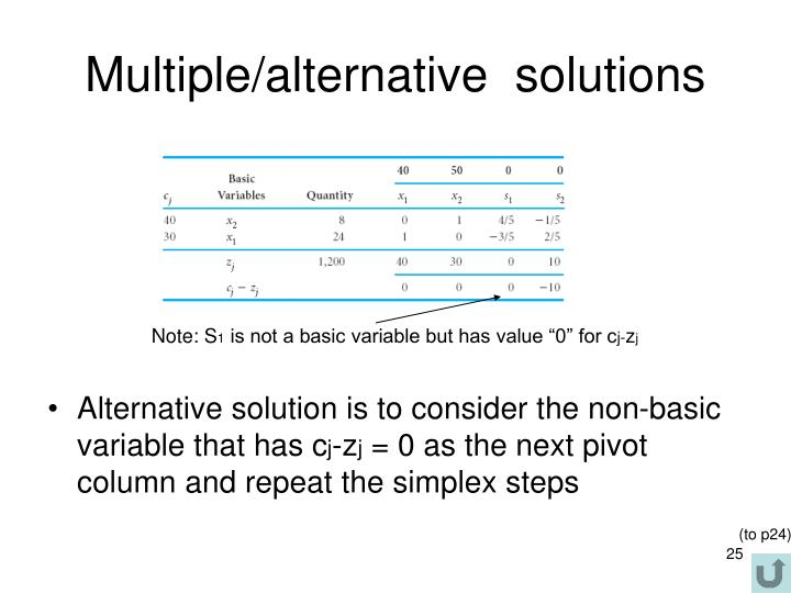 Multiple/alternative  solutions