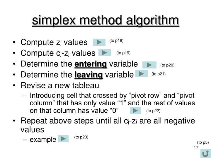 simplex method algorithm