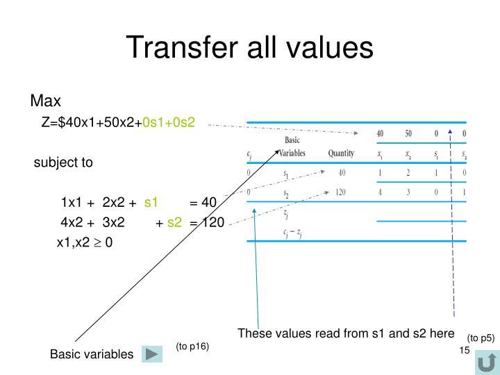 Transfer all values
