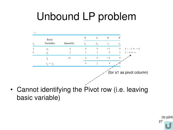 Unbound LP problem