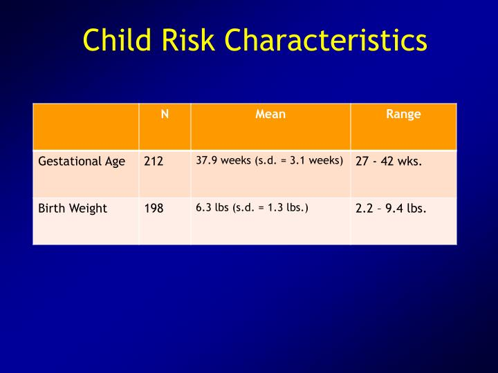 Child Risk Characteristics