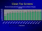clean tox screens