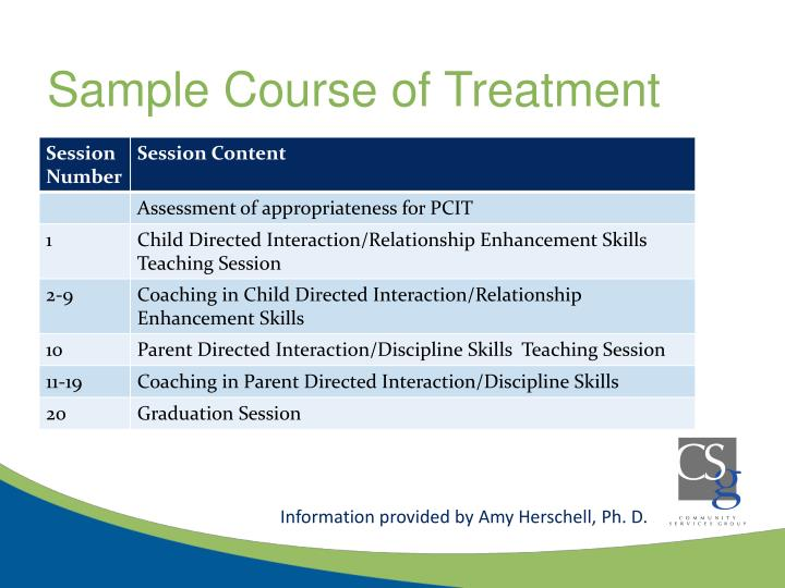 Sample Course of Treatment