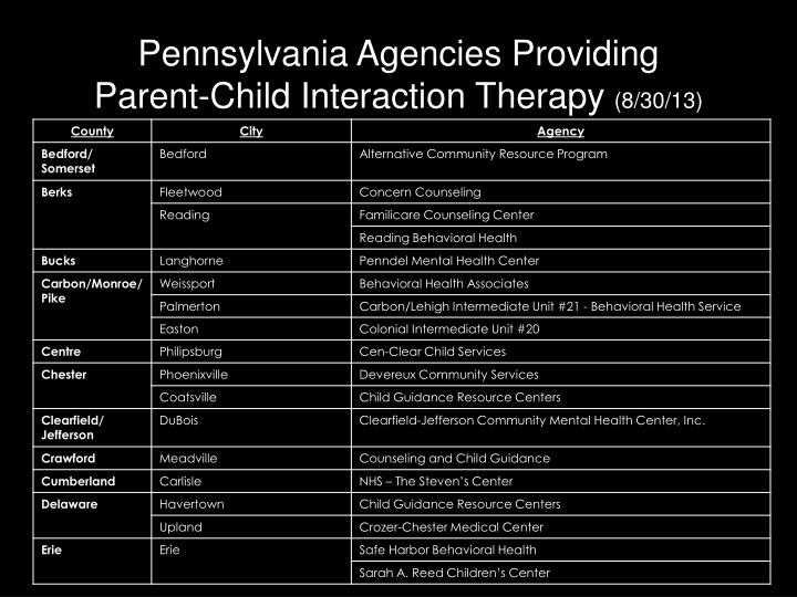 Pennsylvania Agencies Providing