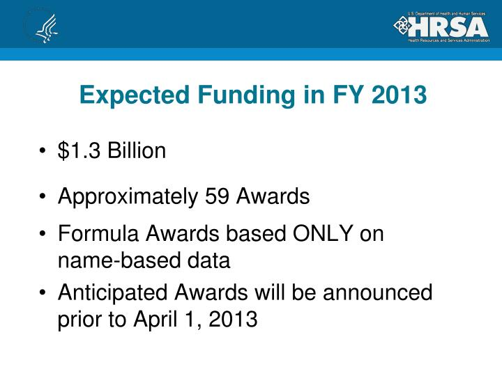 Expected Funding in FY 2013