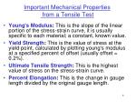 important mechanical properties from a tensile test