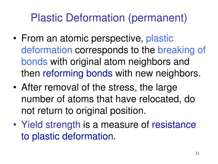 Plastic Deformation (permanent)