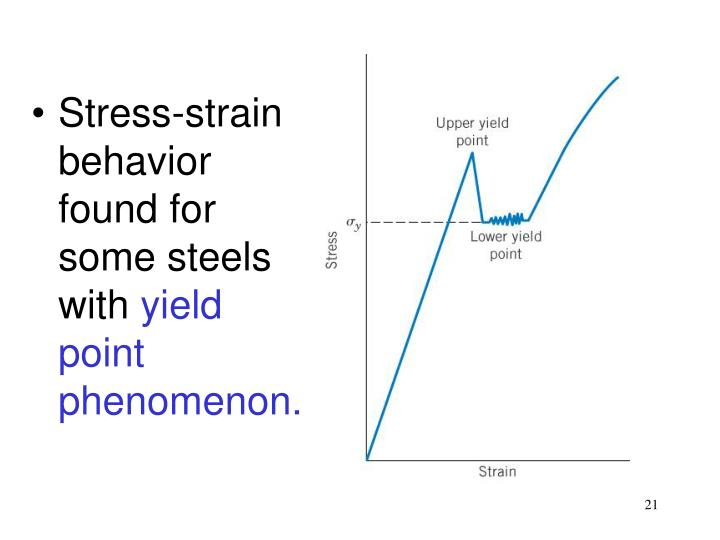 Stress-strain behavior found for some steels with