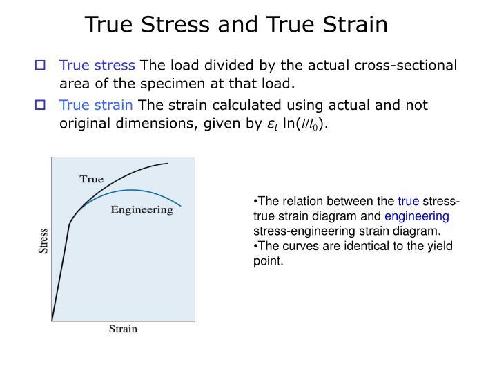 True Stress and True Strain