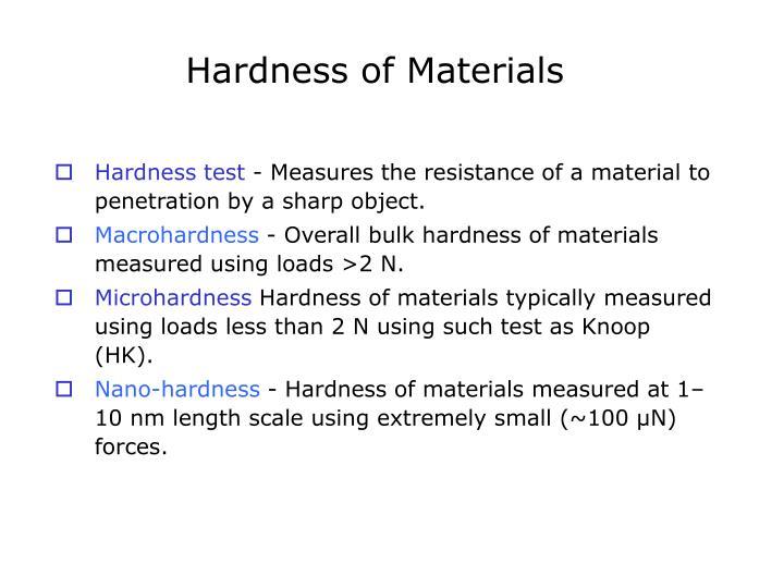 Hardness of Materials