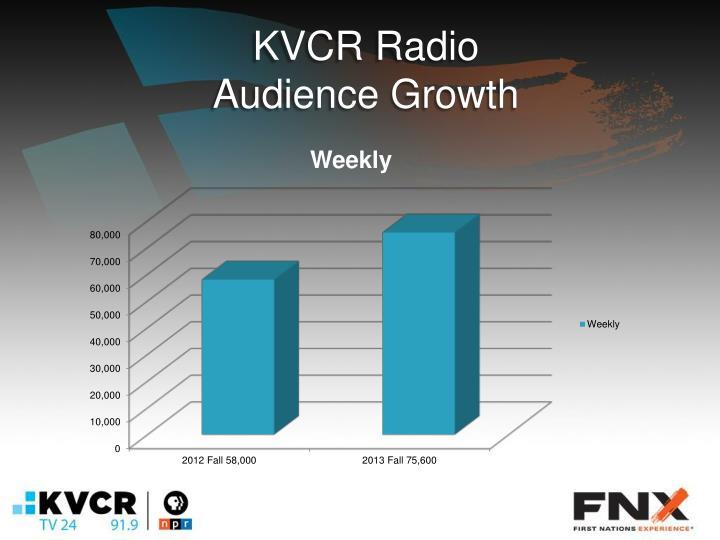 KVCR Radio