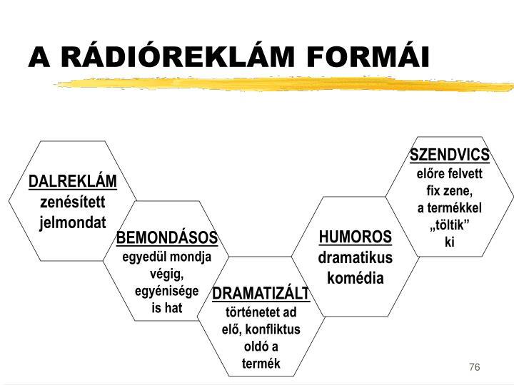 A RÁDIÓREKLÁM FORMÁI