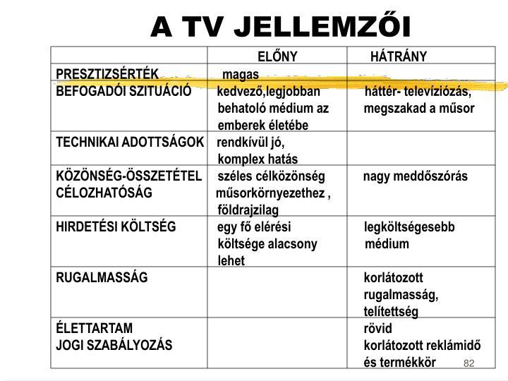 A TV JELLEMZŐI