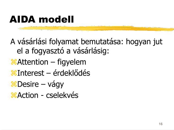 AIDA modell