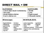 direct mail dm