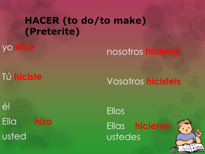 HACER (to do/to make)  (