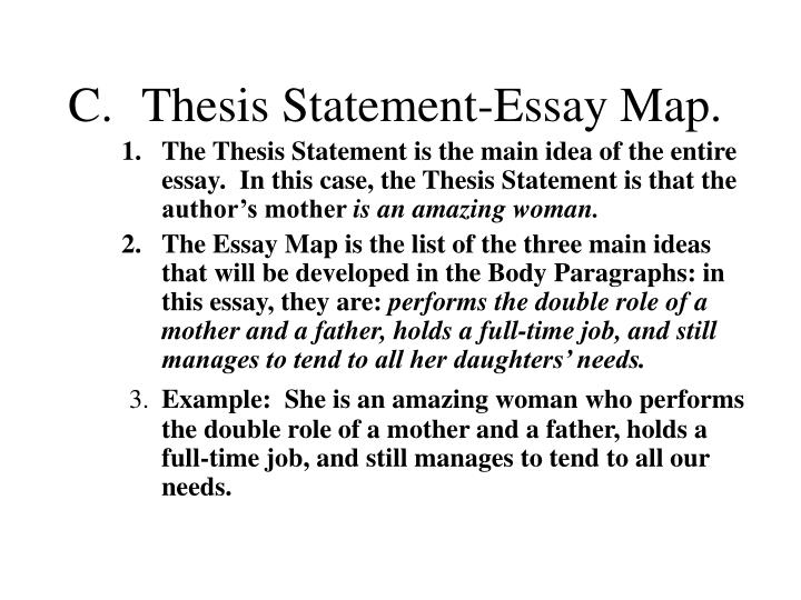 Thesis Statement-Essay Map.