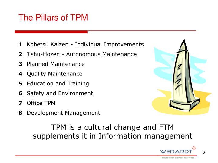The Pillars of TPM