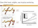 dam litter body weights non invasive monitoring
