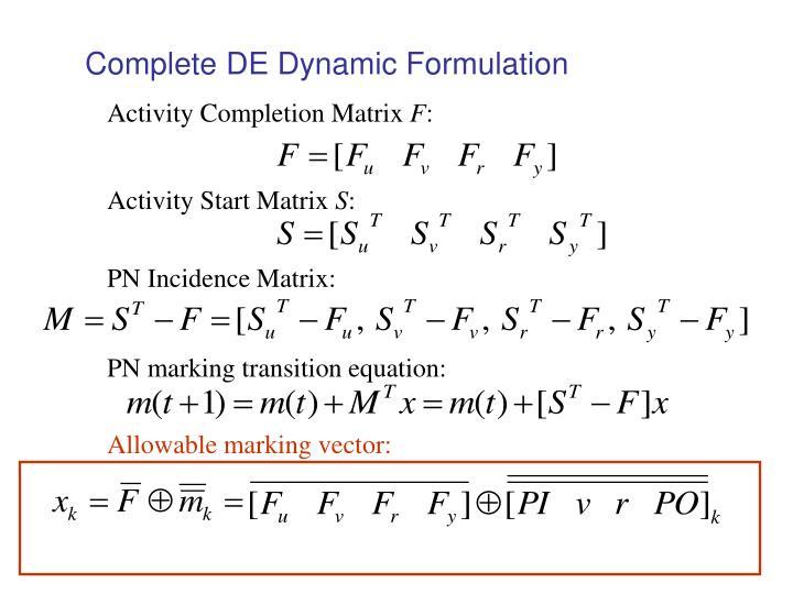 Activity Completion Matrix