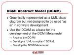 dcmi abstract model dcam
