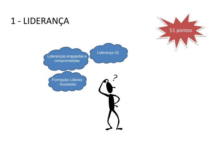 1 - LIDERANÇA