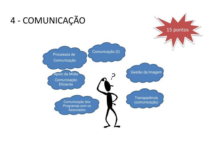 4 - COMUNICAÇÃO
