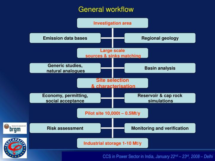 General workflow