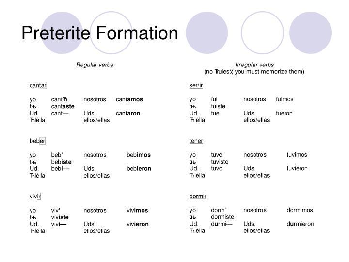 Preterite Formation