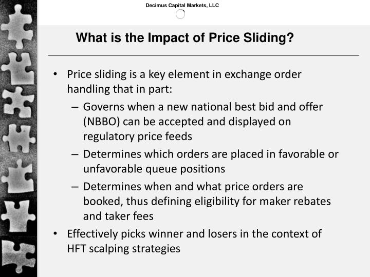 What is the Impact of Price Sliding?