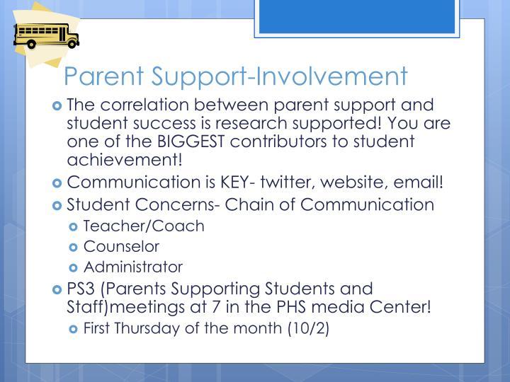 Parent Support-Involvement