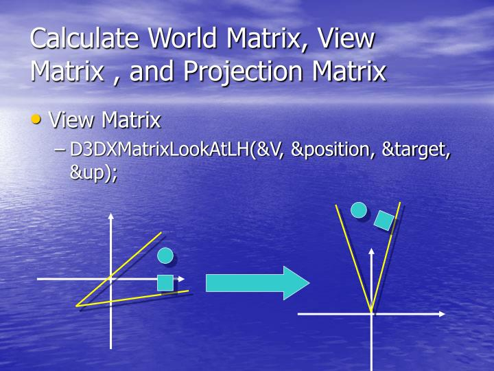 Calculate World Matrix, View Matrix , and Projection Matrix