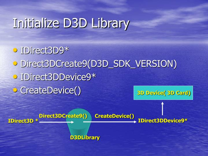 Initialize D3D Library