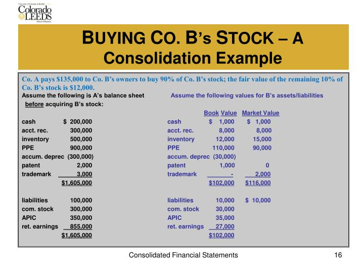 Co. A pays $135,000 to Co. B's owners to buy 90% of Co. B's stock; the fair value of the remaining 10% of Co. B's stock is $12,000.