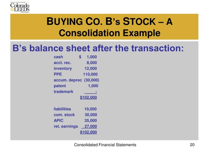 B's balance sheet after the transaction: