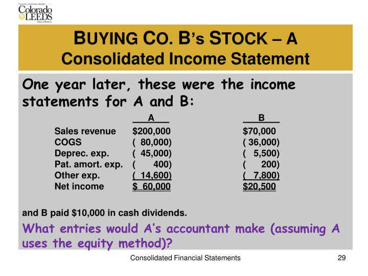 One year later, these were the income statements for A and B: