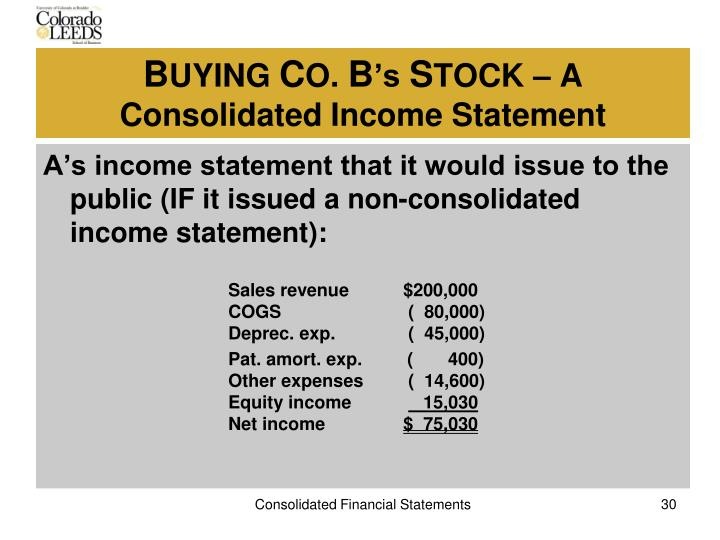 A's income statement that it would issue to the