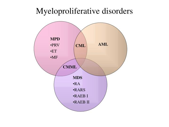 Myeloproliferative disorders2