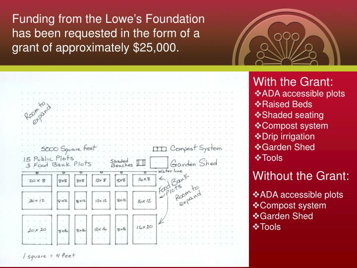 Funding from the Lowe's Foundation has been requested in the form of a grant of approximately $25,000.