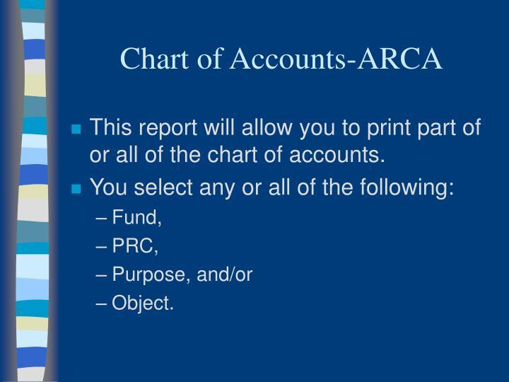 Chart of Accounts-ARCA