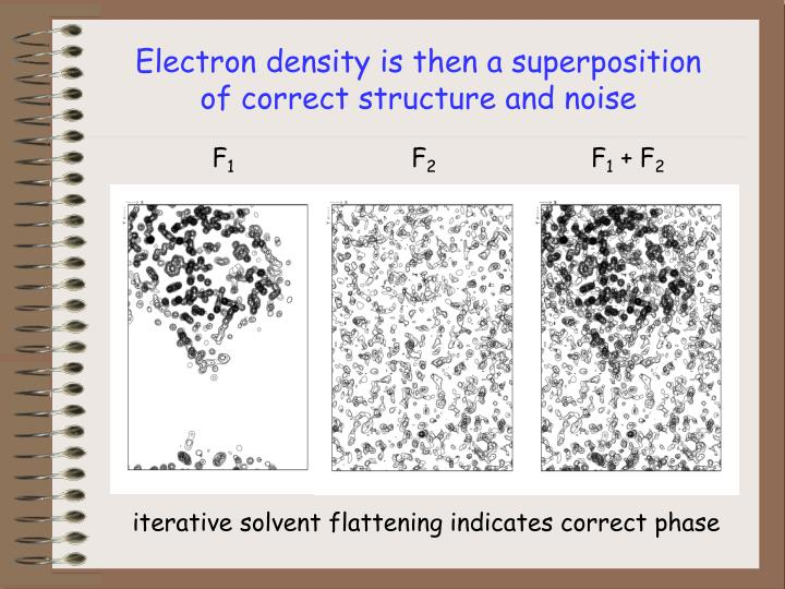 Electron density is then a superposition