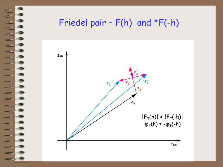Friedel pair – F(h)  and *F(-h)