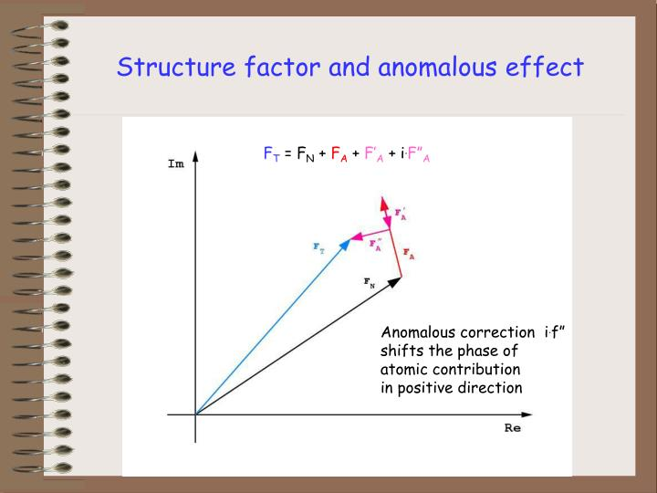 Structure factor and anomalous effect