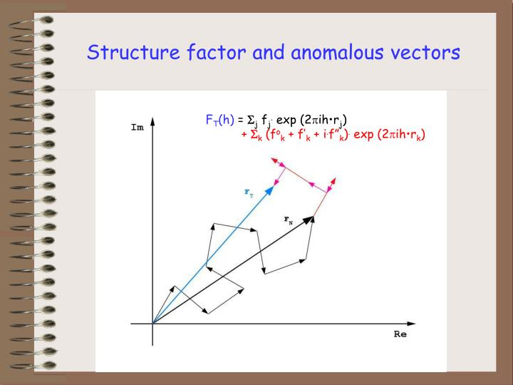 Structure factor and anomalous vectors