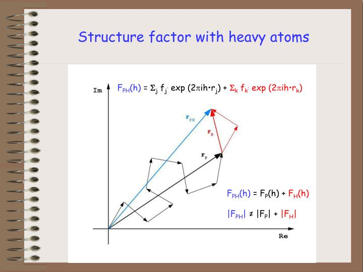 Structure factor with heavy atoms
