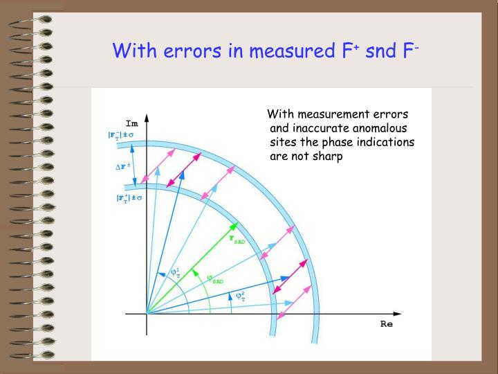 With errors in measured F