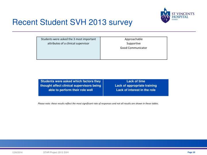 Recent Student SVH 2013 survey